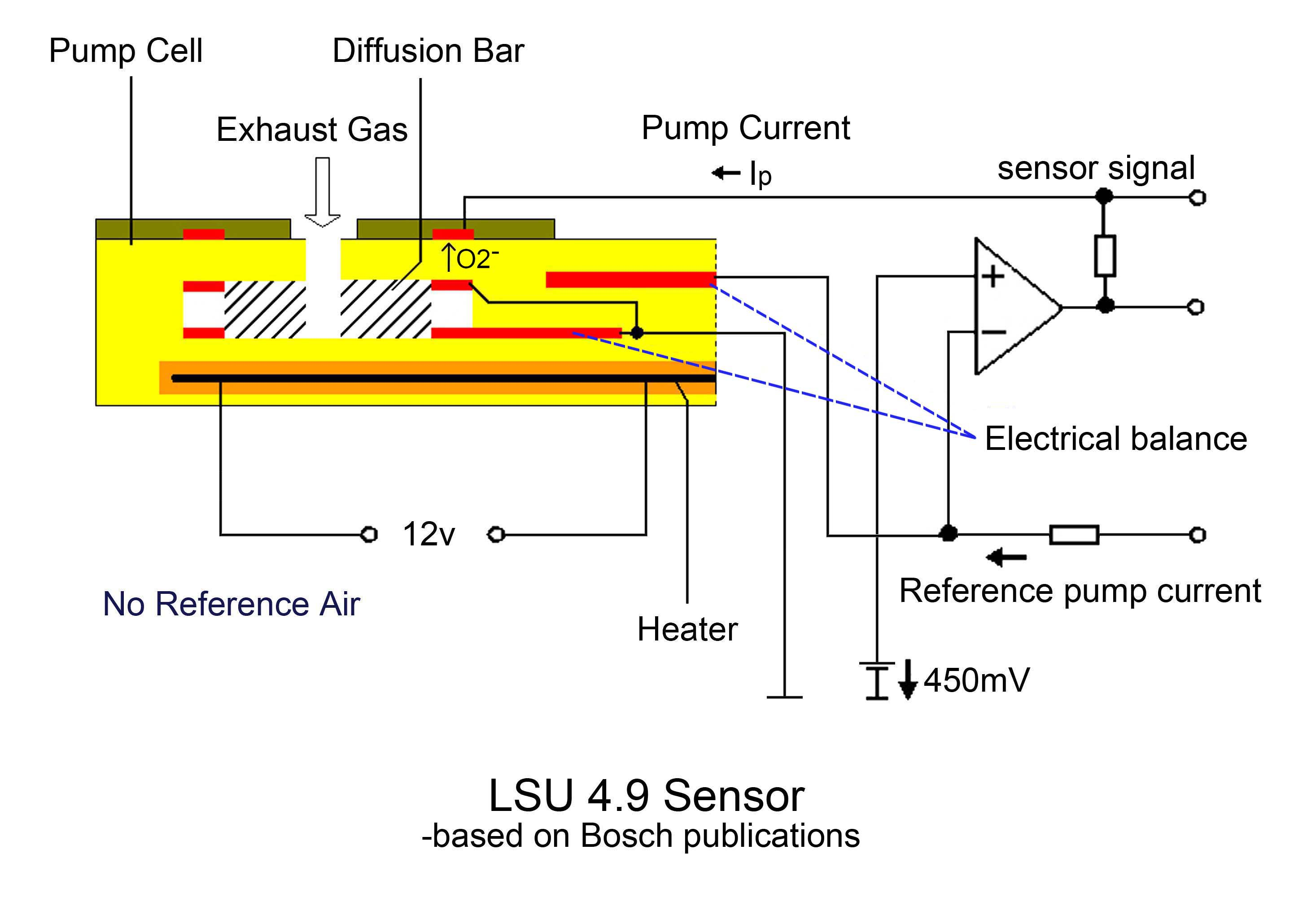bosch lsu 4 9 is superior to lsu 4 2 sensors ecotrons rh ecotrons com Manual Control On Cars C a Manual Control Panell