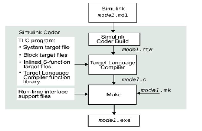 EcoCoder-pic5